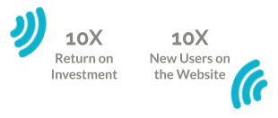 Kemo Sabe saw a 10 percent return on their investment and 10 times more new users to their website.